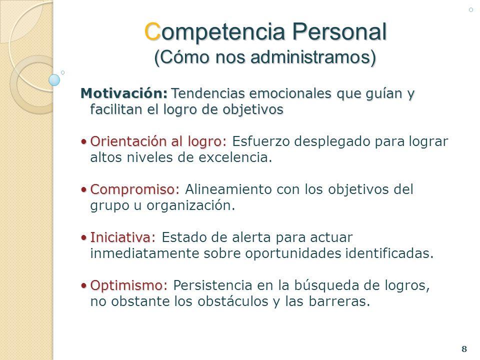 8 Motivación: Tendencias emocionales que guían y facilitan el logro de objetivos Orientación al logroOrientación al logro: Esfuerzo desplegado para lo