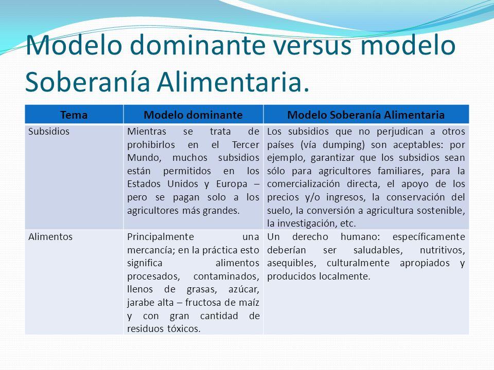 Modelo dominante versus modelo Soberanía Alimentaria. TemaModelo dominanteModelo Soberanía Alimentaria SubsidiosMientras se trata de prohibirlos en el