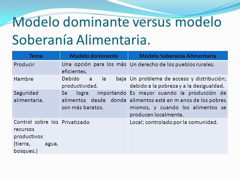 Modelo dominante versus modelo Soberanía Alimentaria. TemaModelo dominanteModelo Soberanía Alimentaria ProducirUna opción para los más eficientes. Un