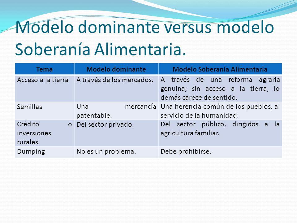 Modelo dominante versus modelo Soberanía Alimentaria. TemaModelo dominanteModelo Soberanía Alimentaria Acceso a la tierraA través de los mercados.A tr