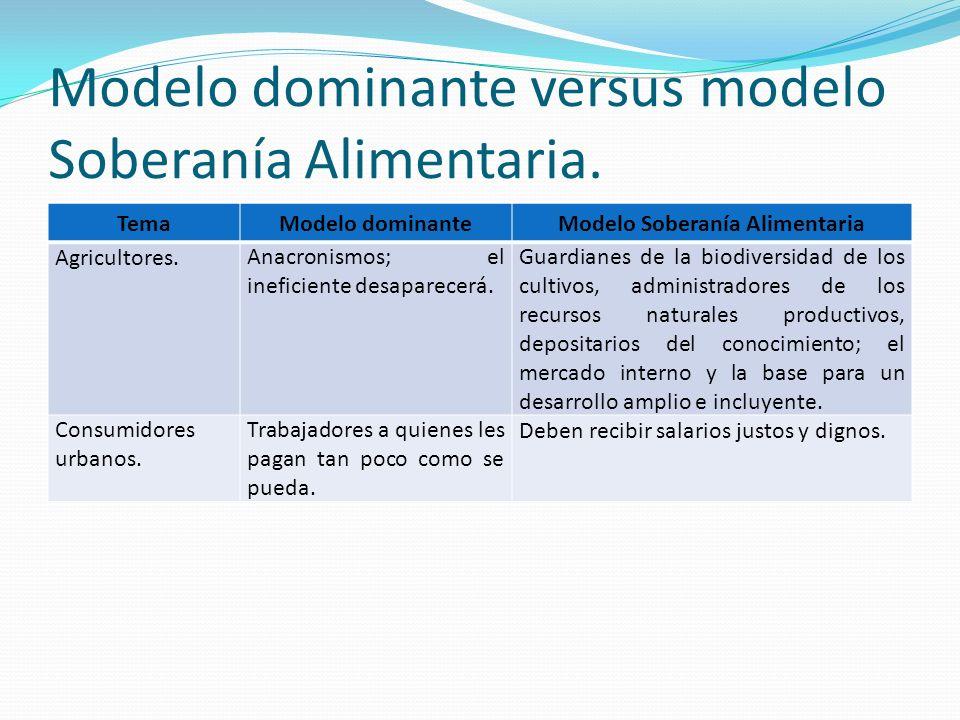 Modelo dominante versus modelo Soberanía Alimentaria. TemaModelo dominanteModelo Soberanía Alimentaria Agricultores.Anacronismos; el ineficiente desap