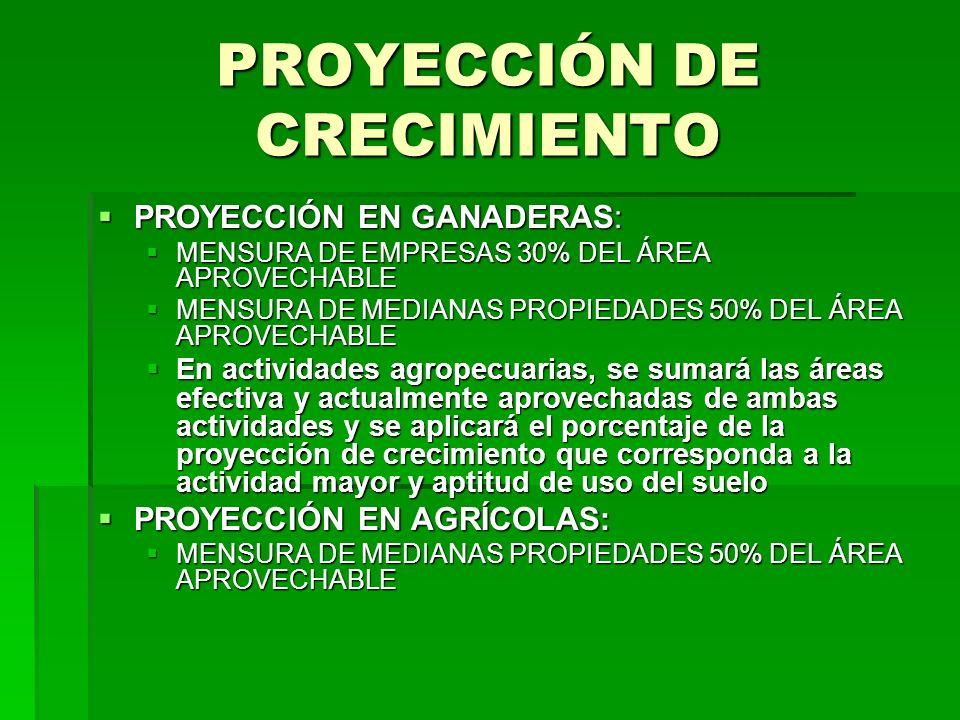 PROYECCIÓN DE CRECIMIENTO PROYECCIÓN EN GANADERAS: PROYECCIÓN EN GANADERAS: MENSURA DE EMPRESAS 30% DEL ÁREA APROVECHABLE MENSURA DE EMPRESAS 30% DEL