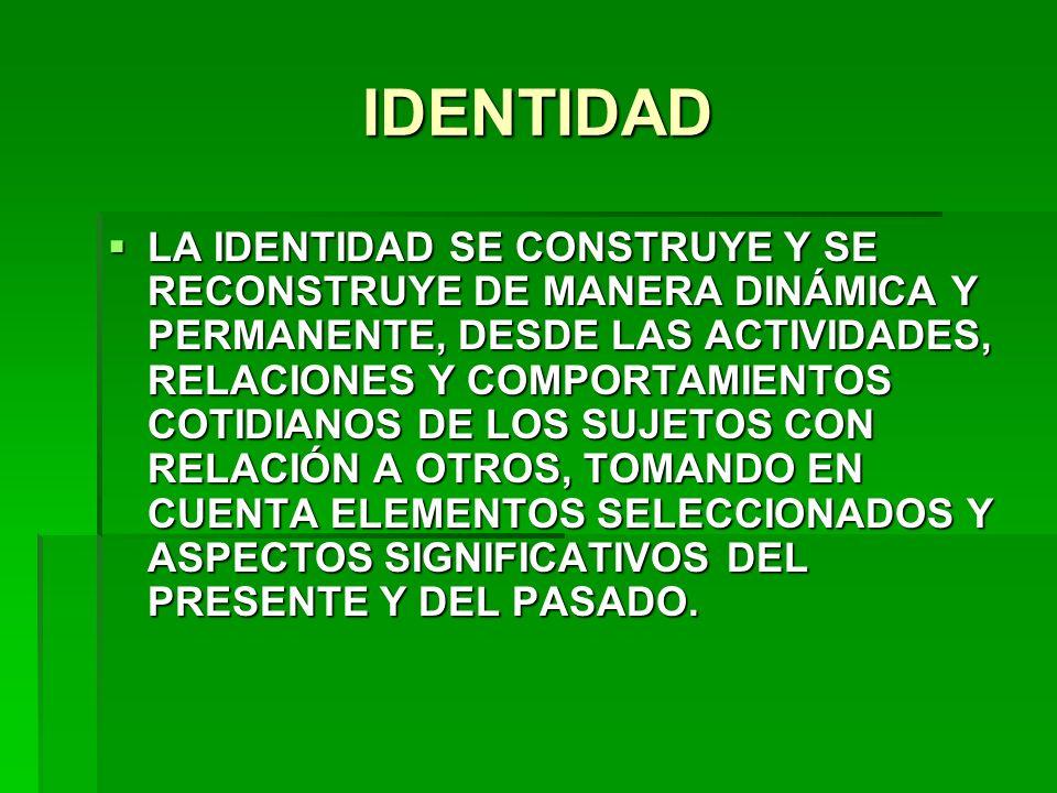 IDENTIDAD LA IDENTIDAD SE CONSTRUYE Y SE RECONSTRUYE DE MANERA DINÁMICA Y PERMANENTE, DESDE LAS ACTIVIDADES, RELACIONES Y COMPORTAMIENTOS COTIDIANOS D