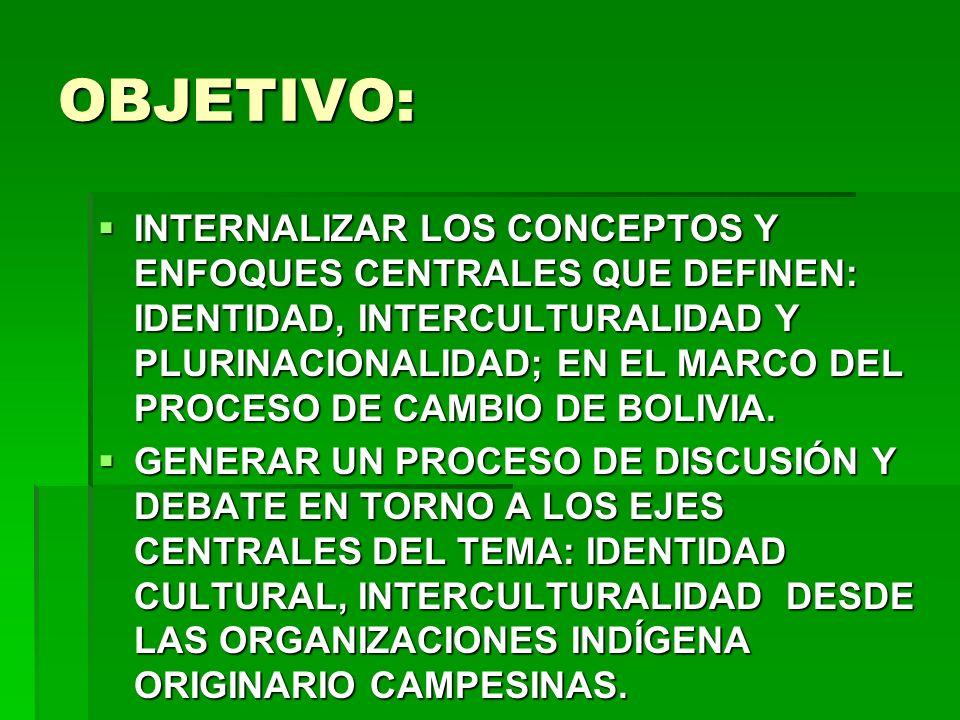OBJETIVO: INTERNALIZAR LOS CONCEPTOS Y ENFOQUES CENTRALES QUE DEFINEN: IDENTIDAD, INTERCULTURALIDAD Y PLURINACIONALIDAD; EN EL MARCO DEL PROCESO DE CA