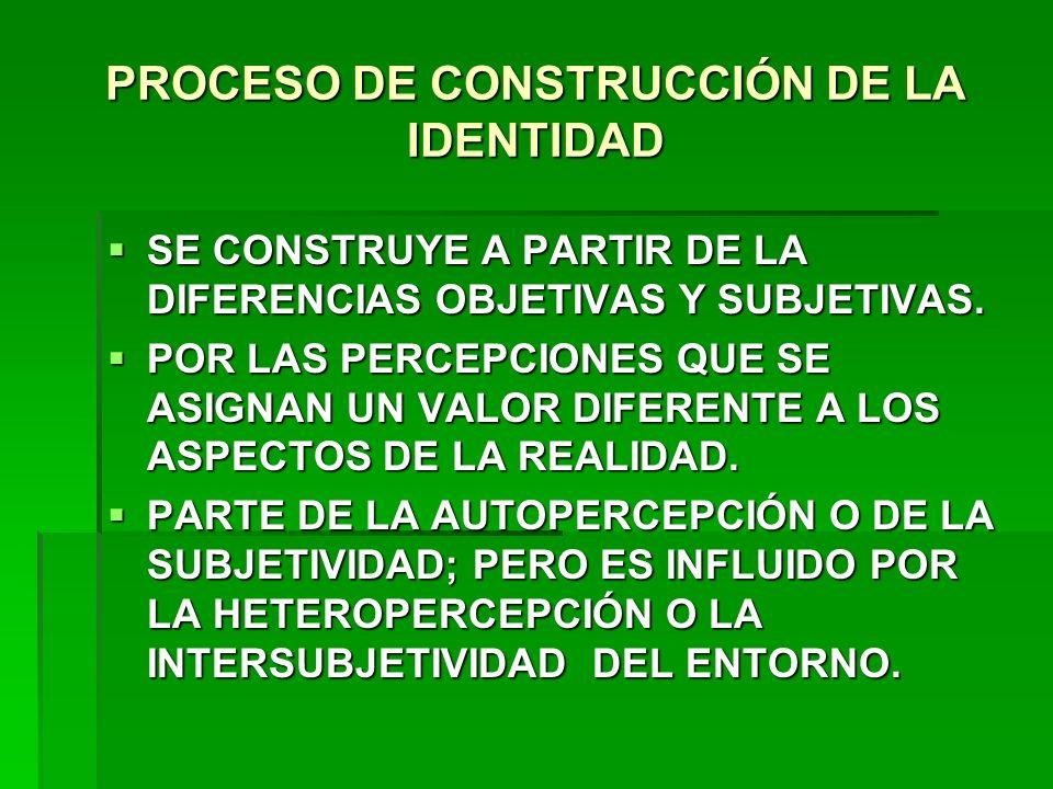 PROCESO DE CONSTRUCCIÓN DE LA IDENTIDAD SE CONSTRUYE A PARTIR DE LA DIFERENCIAS OBJETIVAS Y SUBJETIVAS. SE CONSTRUYE A PARTIR DE LA DIFERENCIAS OBJETI