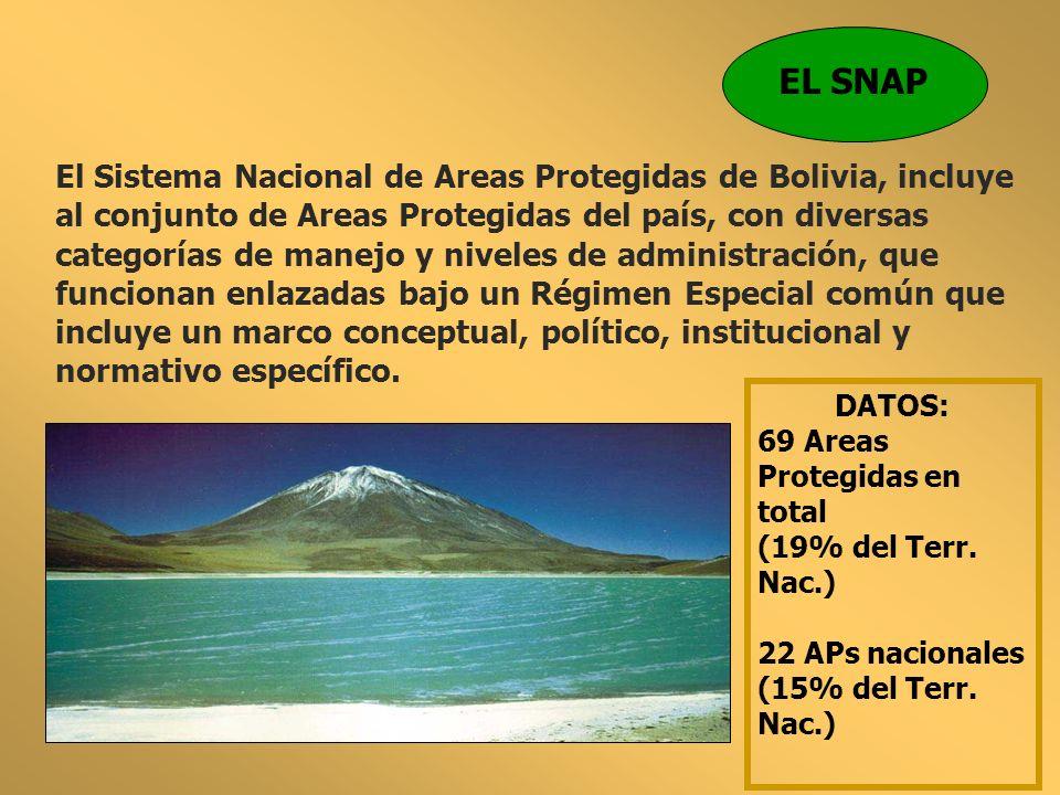 El Sistema Nacional de Areas Protegidas de Bolivia, incluye al conjunto de Areas Protegidas del país, con diversas categorías de manejo y niveles de a