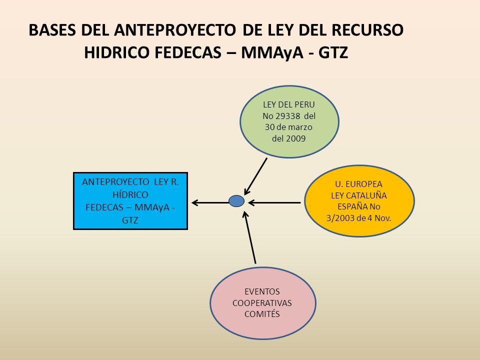 BASES DEL ANTEPROYECTO DE LEY DEL RECURSO HIDRICO FEDECAS – MMAyA - GTZ EVENTOS COOPERATIVAS COMITÉS LEY DEL PERU No 29338 del 30 de marzo del 2009 U.
