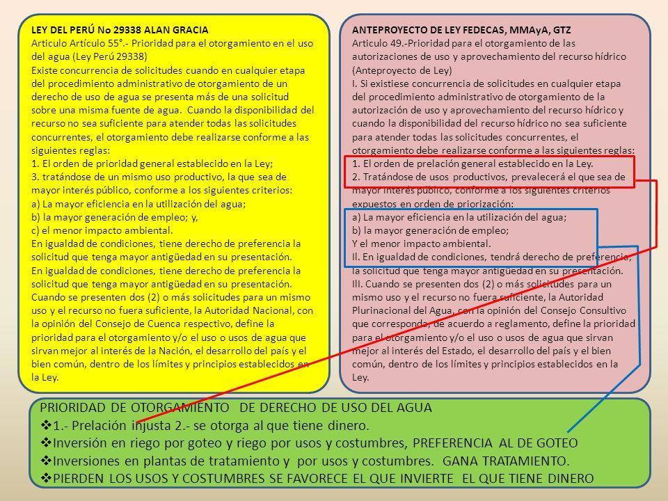 ANTEPROYECTO DE LEY FEDECAS, MMAyA, GTZ Articulo 49.-Prioridad para el otorgamiento de las autorizaciones de uso y aprovechamiento del recurso hídrico