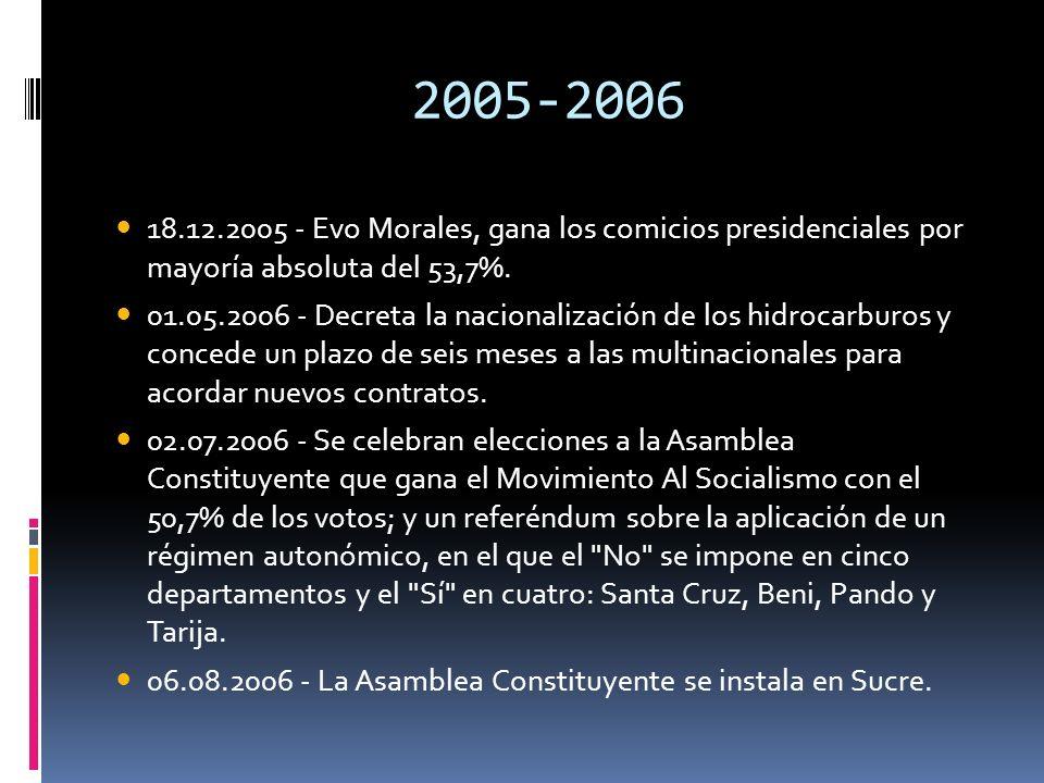 2005-2006 18.12.2005 - Evo Morales, gana los comicios presidenciales por mayoría absoluta del 53,7%. 01.05.2006 - Decreta la nacionalización de los hi