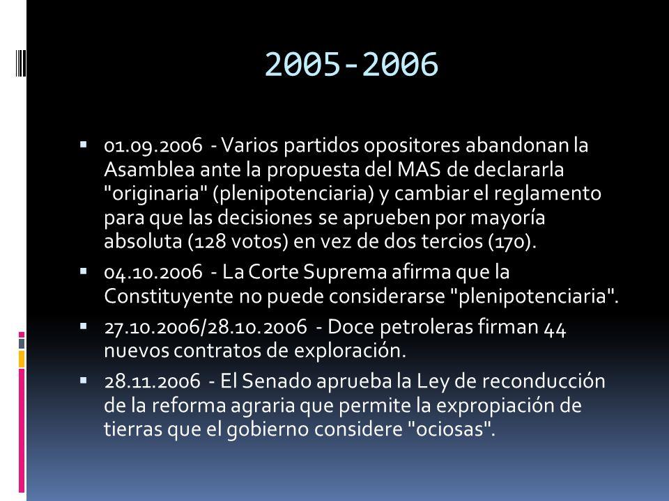 2005-2006 01.09.2006 - Varios partidos opositores abandonan la Asamblea ante la propuesta del MAS de declararla
