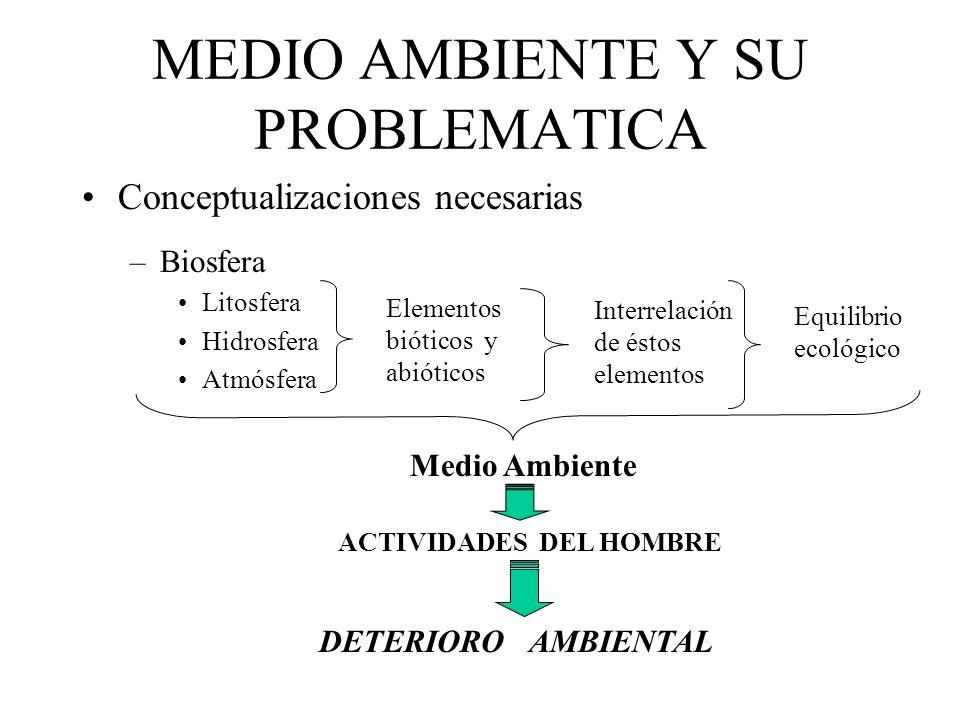 MEDIO AMBIENTE Y SU PROBLEMATICA Conceptualizaciones necesarias –Biosfera Litosfera Hidrosfera Atmósfera Elementos bióticos y abióticos Interrelación