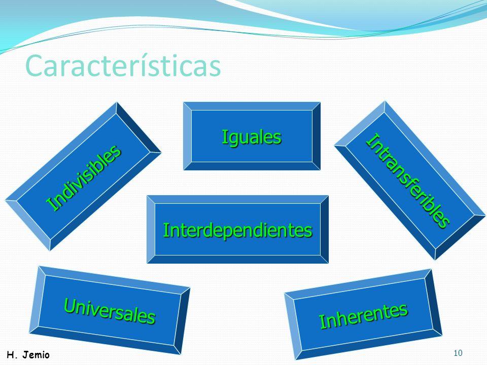 Características 10 Iguales Indivisibles Interdependientes Universales Inherentes Intransferibles H. Jemio