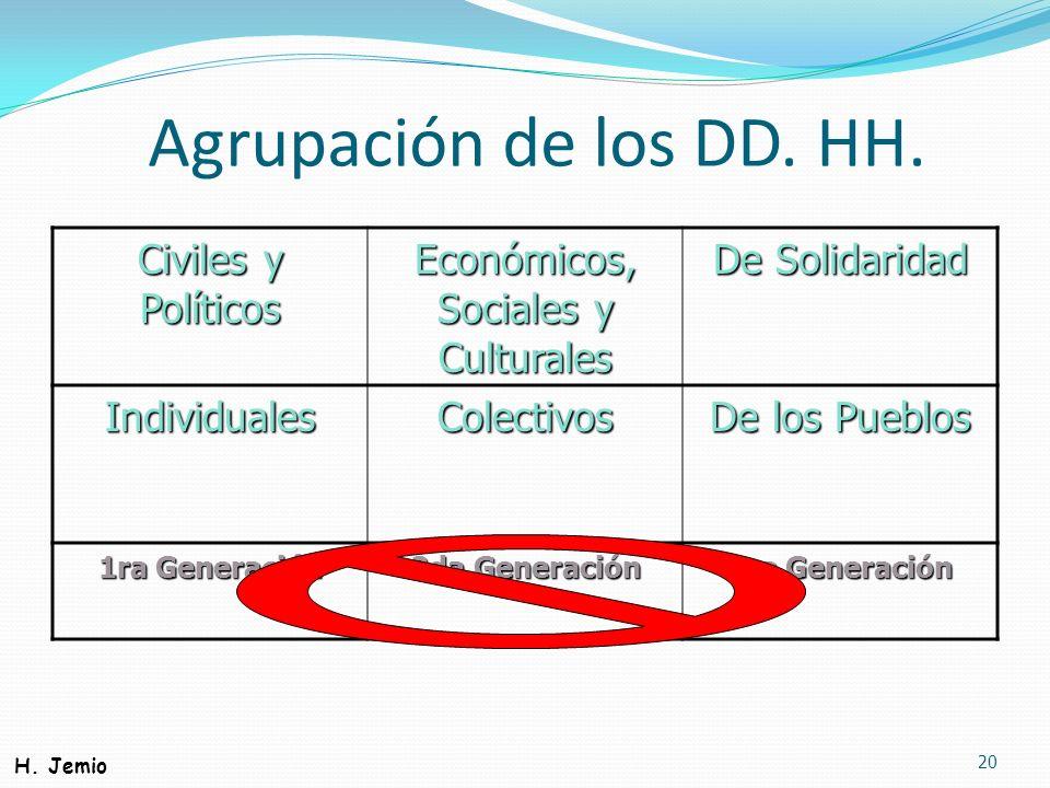 Agrupación de los DD. HH. Civiles y Políticos Económicos, Sociales y Culturales De Solidaridad IndividualesColectivos De los Pueblos 1ra Generación 2d