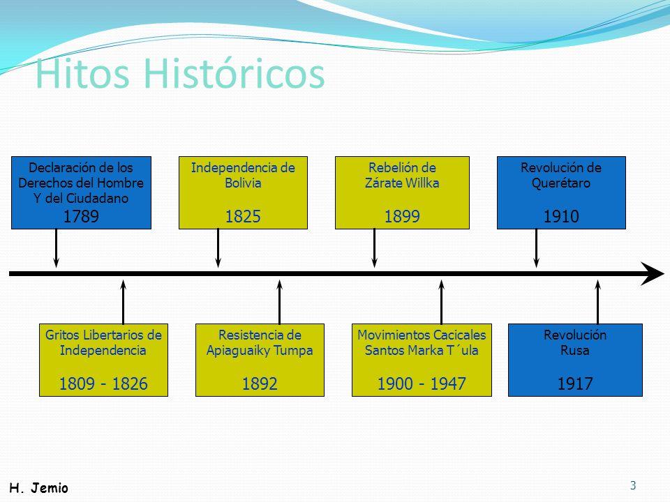 Hitos Históricos 3 Declaración de los Derechos del Hombre Y del Ciudadano 1789 Rebelión de Zárate Willka 1899 Independencia de Bolivia 1825 Resistenci