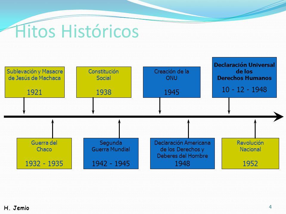 Hitos Históricos 4 Sublevación y Masacre de Jesús de Machaca 1921 Creación de la ONU 1945 Constitución Social 1938 Segunda Guerra Mundial 1942 - 1945