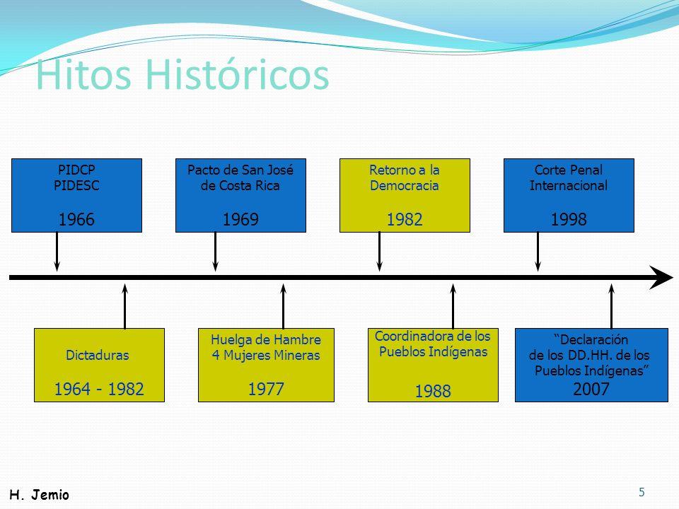 Hitos Históricos 5 PIDCP PIDESC 1966 Retorno a la Democracia 1982 Pacto de San José de Costa Rica 1969 Coordinadora de los Pueblos Indígenas 1988 Dict