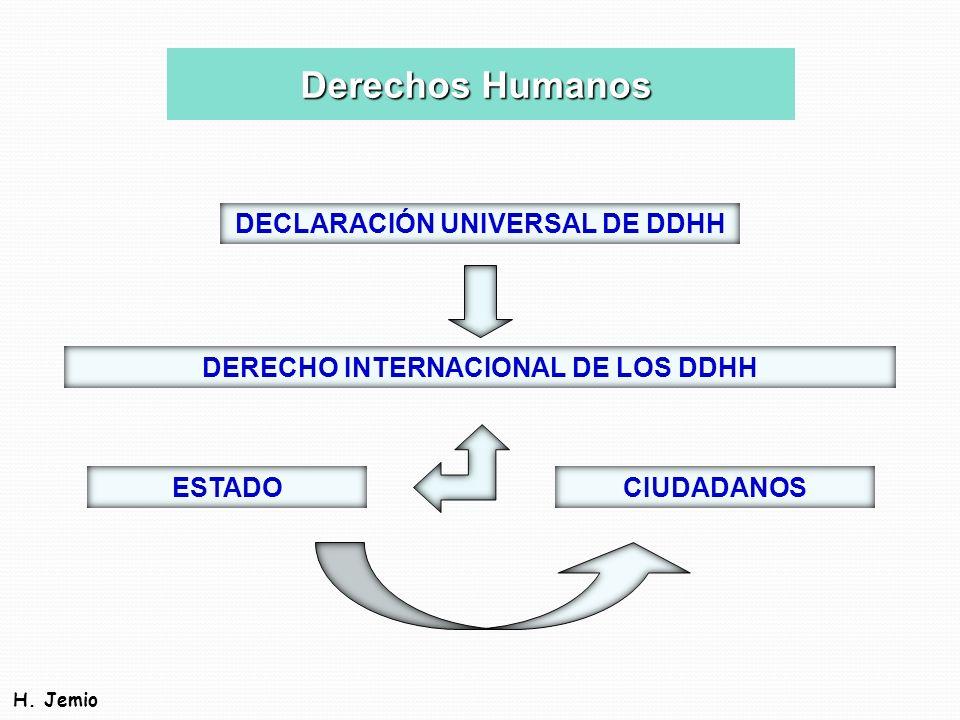 Derechos Humanos CIUDADANOS DECLARACIÓN UNIVERSAL DE DDHH DERECHO INTERNACIONAL DE LOS DDHH ESTADO H. Jemio