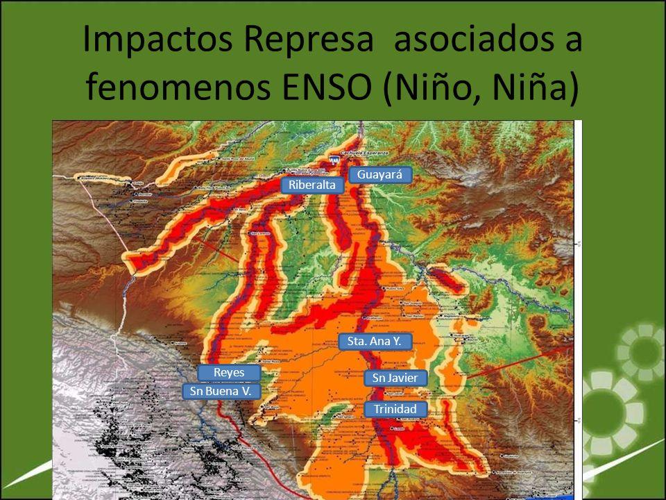 Impactos Represa asociados a fenomenos ENSO (Niño, Niña) Trinidad Sn Javier Guayará Riberalta Reyes Sn Buena V. Sta. Ana Y.