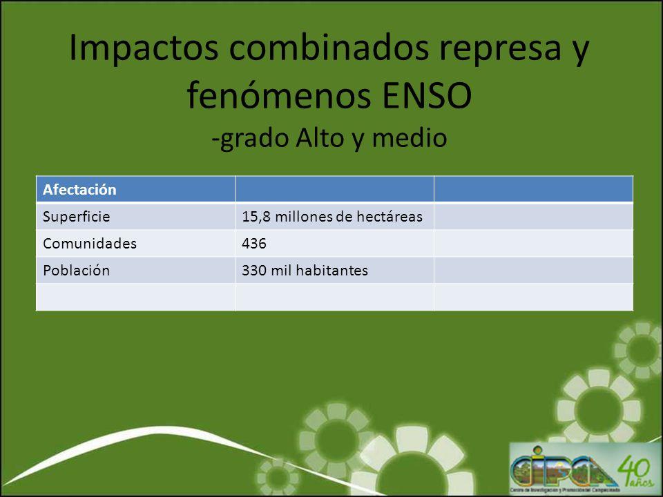 Impactos combinados represa y fenómenos ENSO -grado Alto y medio Afectación Superficie15,8 millones de hectáreas Comunidades436 Población330 mil habit