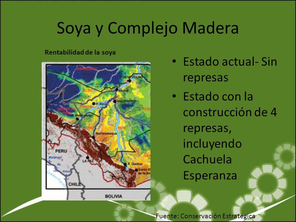 Soya y Complejo Madera Estado actual- Sin represas Estado con la construcción de 4 represas, incluyendo Cachuela Esperanza Rentabilidad de la soya Fue