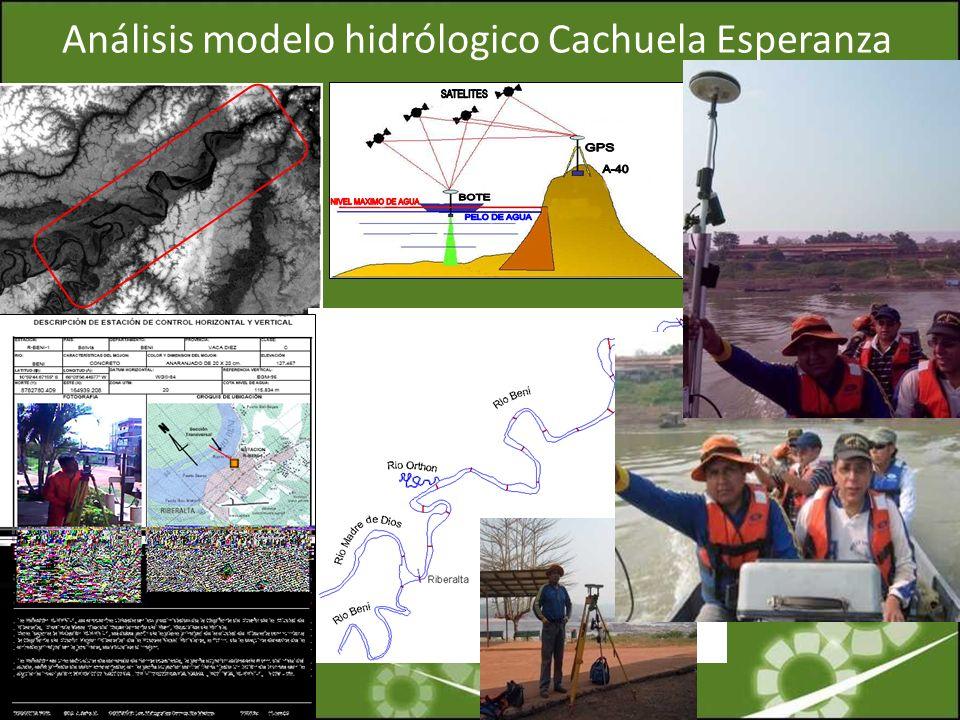 Análisis modelo hidrólogico Cachuela Esperanza