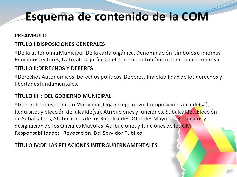 PREAMBULO TITULO I:DISPOSICIONES GENERALES De la autonomía Municipal, De la carta orgánica, Denominación, símbolos e idiomas, Principios rectores, Nat