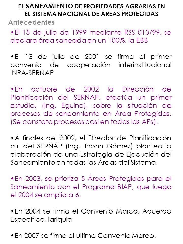 EL SANEAMIENTO DE PROPIEDADES AGRARIAS EN EL SISTEMA NACIONAL DE AREAS PROTEGIDAS Antecedentes El 15 de julio de 1999 mediante RSS 013/99, se declara