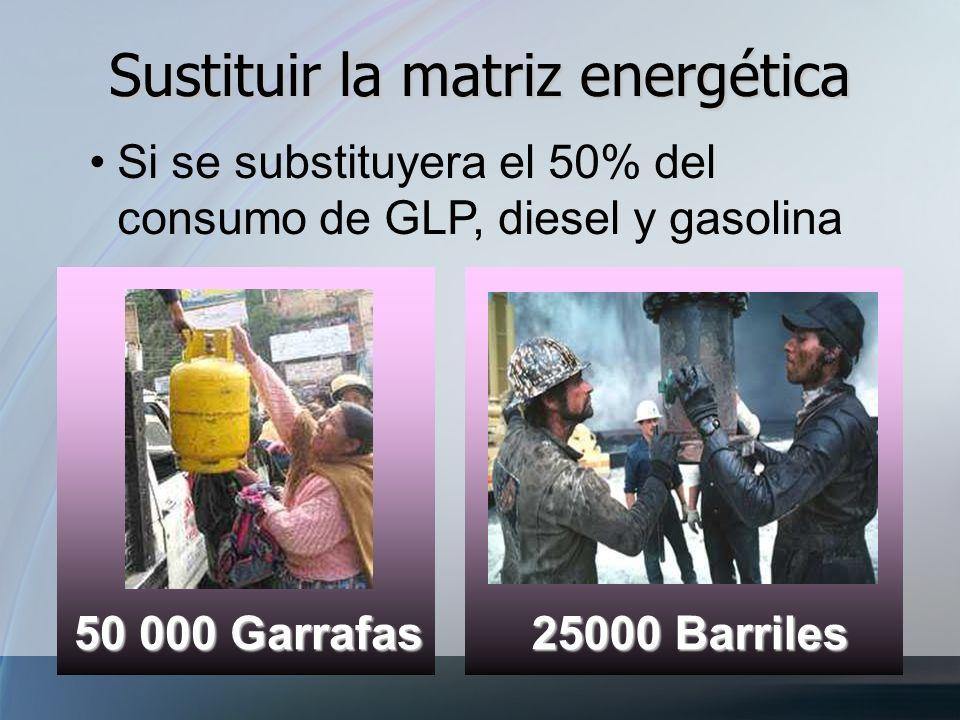 Sustituir la matriz energética 50 000 Garrafas 25000 Barriles Si se substituyera el 50% del consumo de GLP, diesel y gasolina