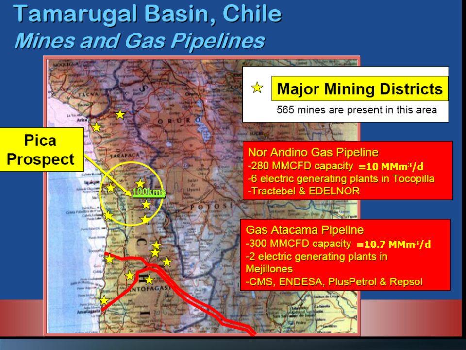 Gasoducto al Altiplano