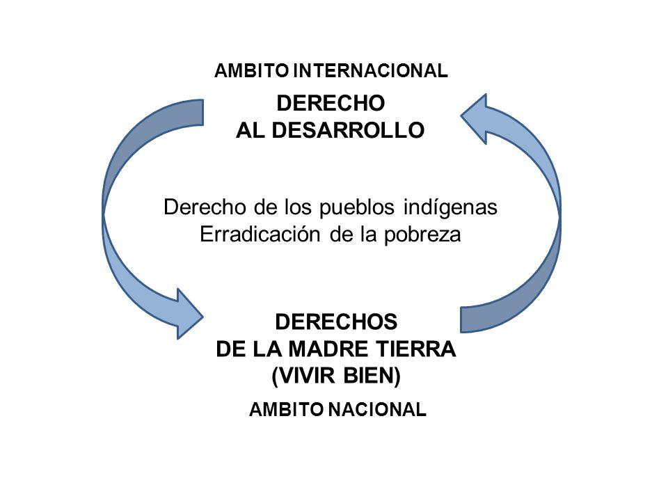 DERECHOS DE LA MADRE TIERRA (VIVIR BIEN) DERECHO AL DESARROLLO AMBITO INTERNACIONAL AMBITO NACIONAL Derecho de los pueblos indígenas Erradicación de l