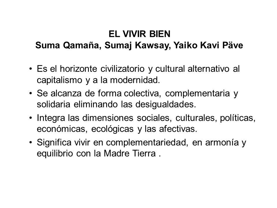 EL VIVIR BIEN Suma Qamaña, Sumaj Kawsay, Yaiko Kavi Päve Es el horizonte civilizatorio y cultural alternativo al capitalismo y a la modernidad. Se alc