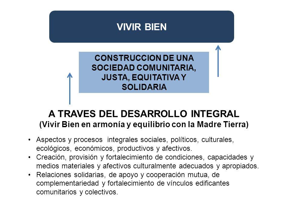 VIVIR BIEN A TRAVES DEL DESARROLLO INTEGRAL (Vivir Bien en armonía y equilibrio con la Madre Tierra) Aspectos y procesos integrales sociales, político
