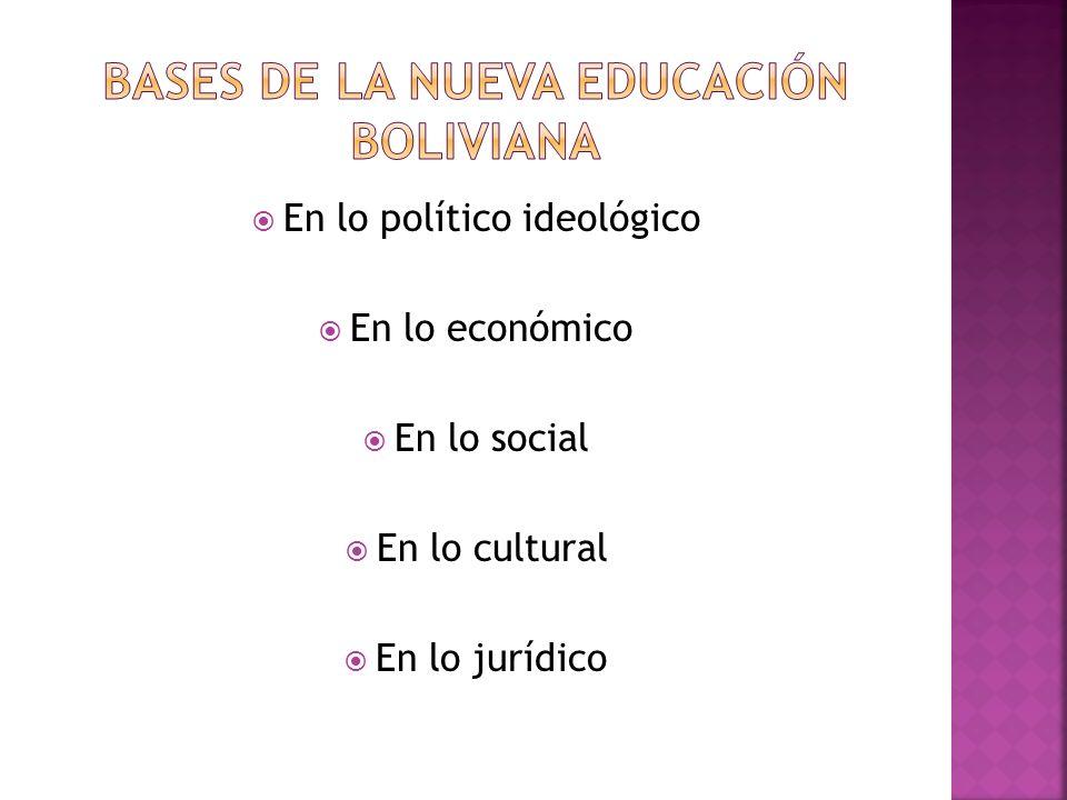En lo político ideológico En lo económico En lo social En lo cultural En lo jurídico