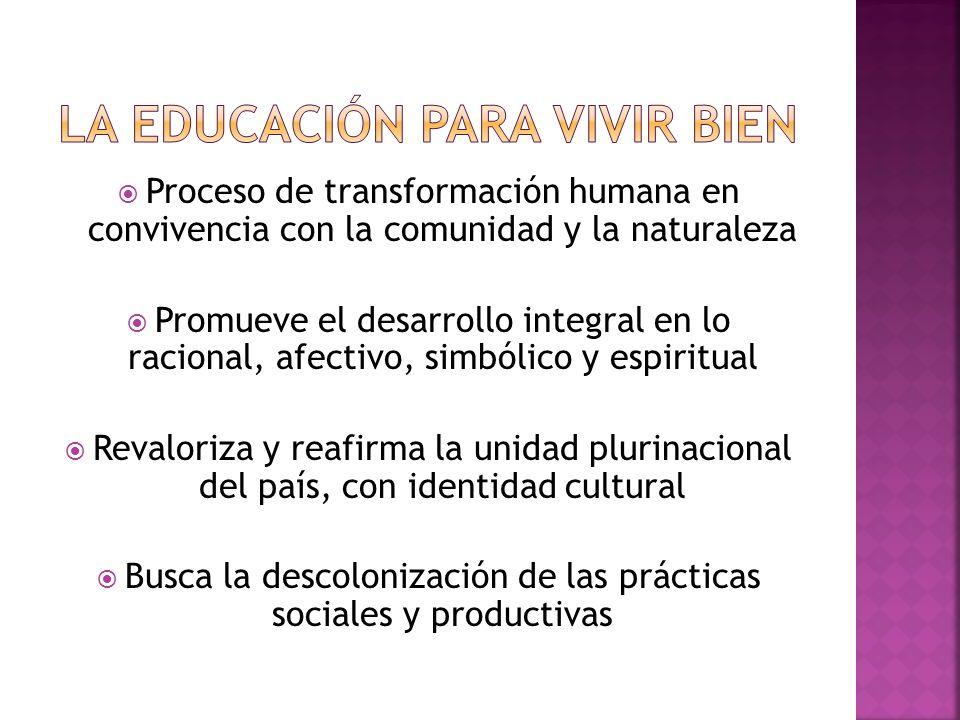 Proceso de transformación humana en convivencia con la comunidad y la naturaleza Promueve el desarrollo integral en lo racional, afectivo, simbólico y espiritual Revaloriza y reafirma la unidad plurinacional del país, con identidad cultural Busca la descolonización de las prácticas sociales y productivas