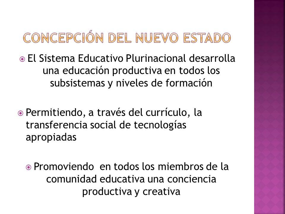 El Sistema Educativo Plurinacional desarrolla una educación productiva en todos los subsistemas y niveles de formación Permitiendo, a través del currículo, la transferencia social de tecnologías apropiadas Promoviendo en todos los miembros de la comunidad educativa una conciencia productiva y creativa