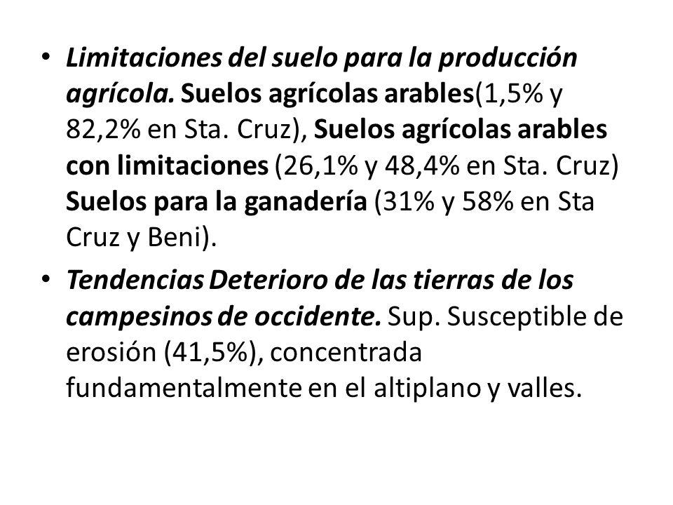 Predominio de la pequeña parcela individual sobre la propiedad comunal. Altiplano(Tierras comunales desaparecen), Valles(Fragmentación de areas colect