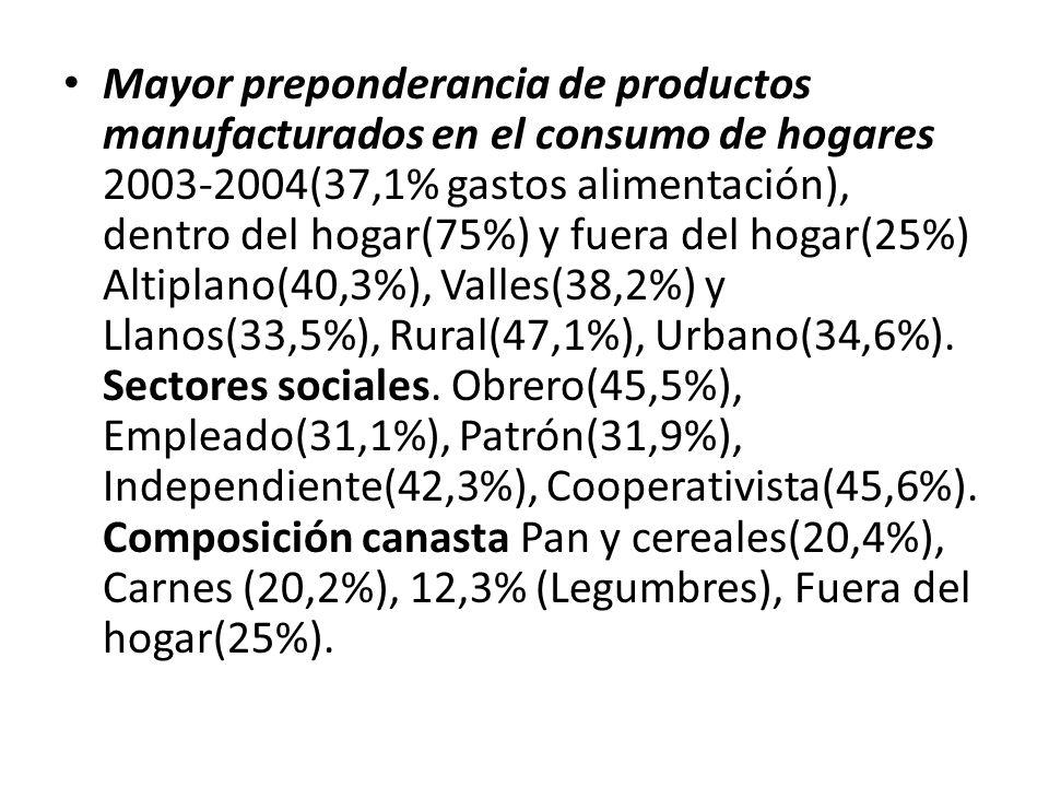 Limitaciones del suelo para la producción agrícola. Suelos agrícolas arables(1,5% y 82,2% en Sta. Cruz), Suelos agrícolas arables con limitaciones (26