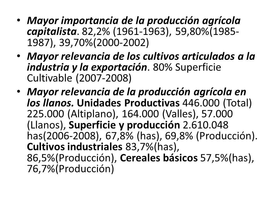 La región de los valles se encuentra, más bien, en un lento proceso de transición, donde paulatinamente irá creciendo la relevancia de la pequeña y mediana empresa agropecuaria capitalista, que desplazará en algunas zonas a la producción de productos alimenticios típicamente campesinos.