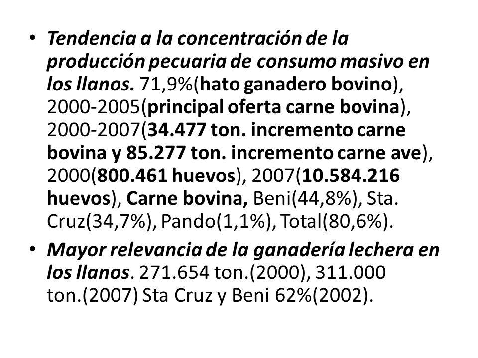 Tendencia a la concentración de la producción pecuaria de consumo masivo en los llanos.