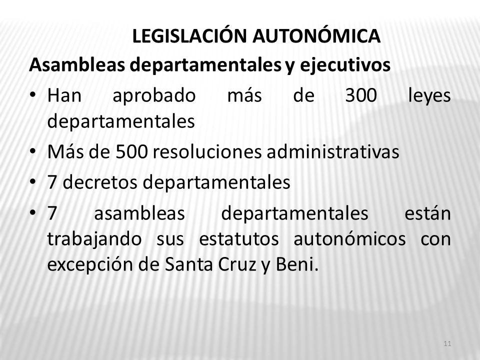 LEGISLACIÓN AUTONÓMICA Asambleas departamentales y ejecutivos Han aprobado más de 300 leyes departamentales Más de 500 resoluciones administrativas 7