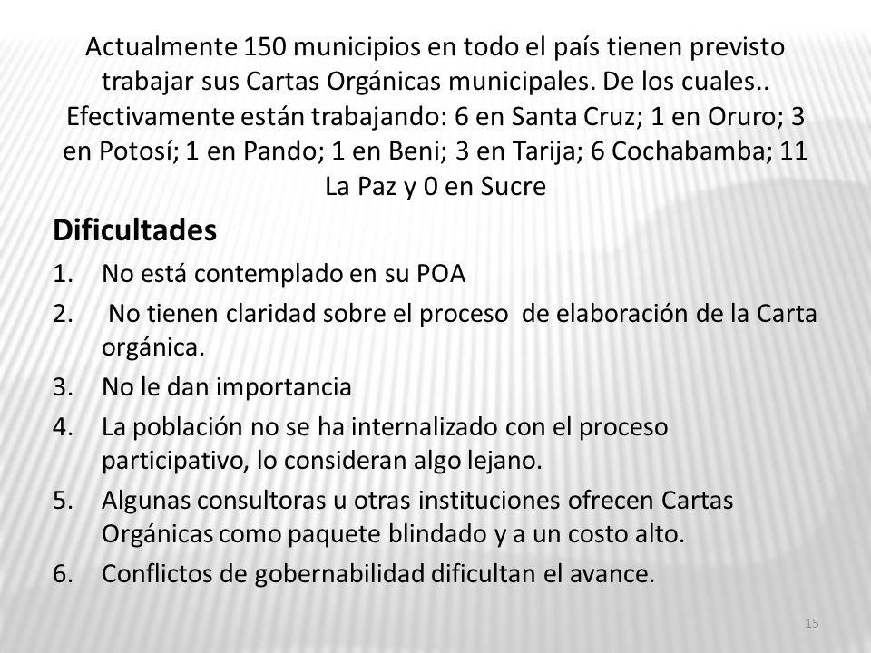 Actualmente 150 municipios en todo el país tienen previsto trabajar sus Cartas Orgánicas municipales. De los cuales.. Efectivamente están trabajando: