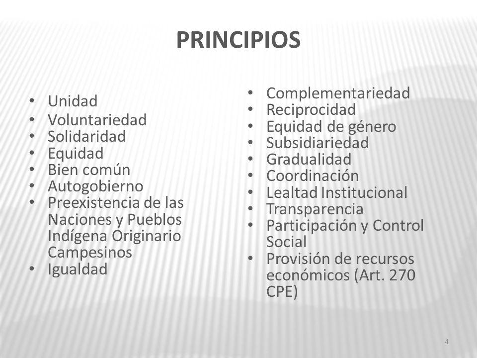 PRINCIPIOS Unidad Voluntariedad Solidaridad Equidad Bien común Autogobierno Preexistencia de las Naciones y Pueblos Indígena Originario Campesinos Igu