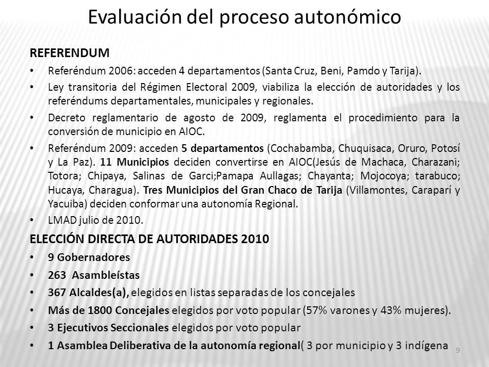 Evaluación del proceso autonómico REFERENDUM Referéndum 2006: acceden 4 departamentos (Santa Cruz, Beni, Pamdo y Tarija). Ley transitoria del Régimen