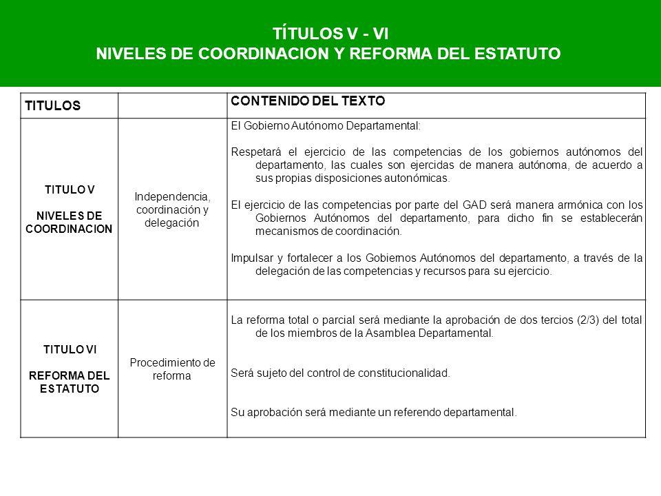 TITULOS CONTENIDO DEL TEXTO TITULO V NIVELES DE COORDINACION Independencia, coordinación y delegación El Gobierno Autónomo Departamental: Respetará el