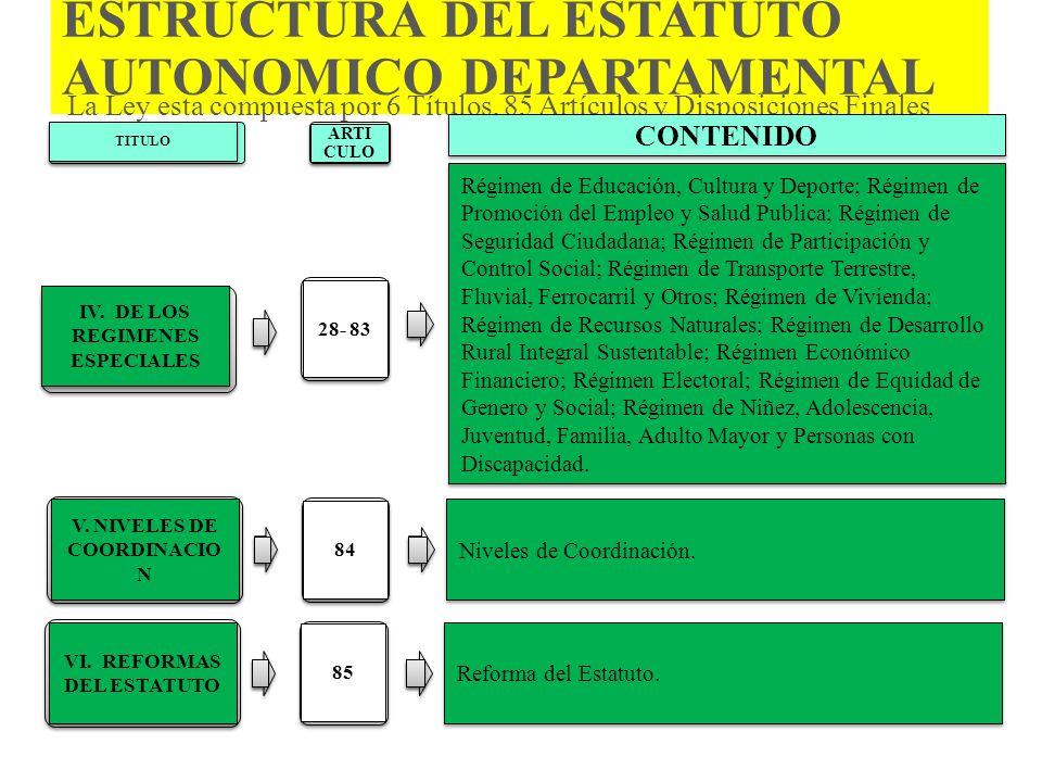 IV. DE LOS REGIMENES ESPECIALES 28- 83 Régimen de Educación, Cultura y Deporte; Régimen de Promoción del Empleo y Salud Publica; Régimen de Seguridad