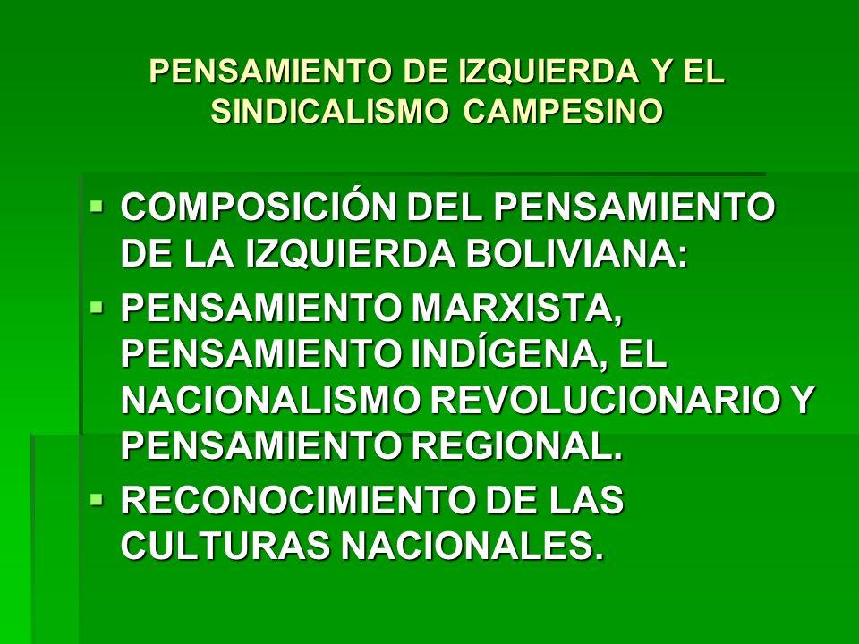 PENSAMIENTO DE IZQUIERDA Y EL SINDICALISMO CAMPESINO COMPOSICIÓN DEL PENSAMIENTO DE LA IZQUIERDA BOLIVIANA: COMPOSICIÓN DEL PENSAMIENTO DE LA IZQUIERD