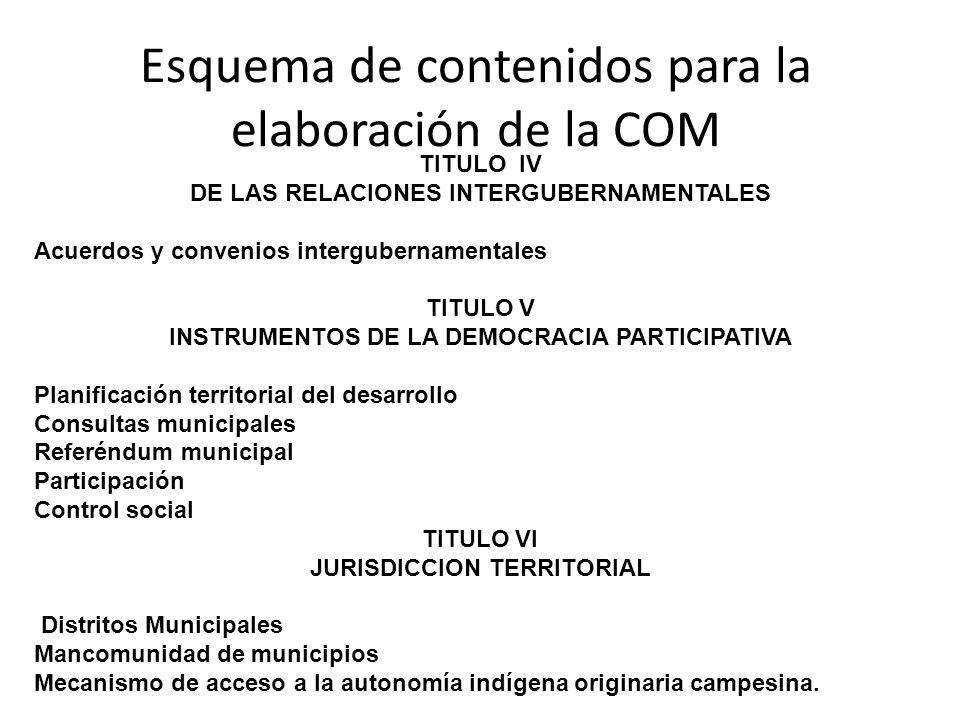 Esquema de contenidos para la elaboración de la COM TITULO IV DE LAS RELACIONES INTERGUBERNAMENTALES Acuerdos y convenios intergubernamentales TITULO