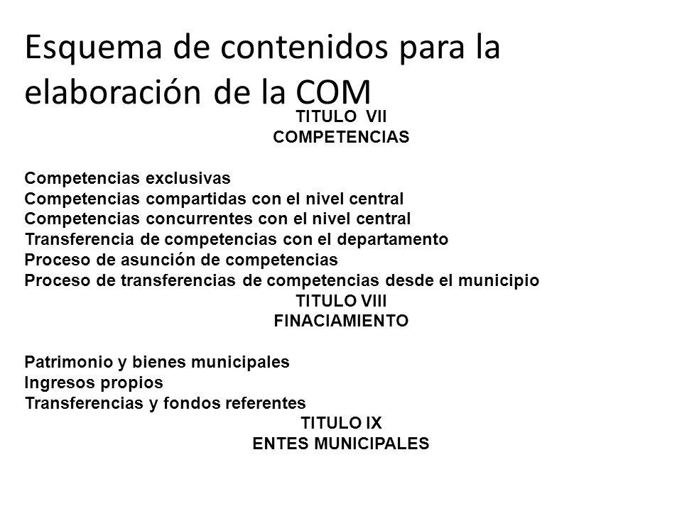 Esquema de contenidos para la elaboración de la COM TITULO VII COMPETENCIAS Competencias exclusivas Competencias compartidas con el nivel central Comp