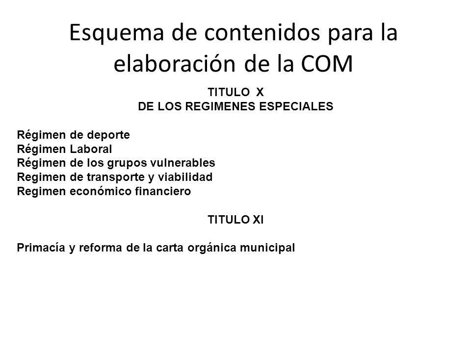 Esquema de contenidos para la elaboración de la COM TITULO X DE LOS REGIMENES ESPECIALES Régimen de deporte Régimen Laboral Régimen de los grupos vuln