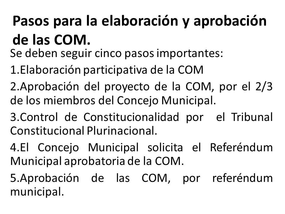 Pasos para la elaboración y aprobación de las COM. Se deben seguir cinco pasos importantes: 1.Elaboración participativa de la COM 2.Aprobación del pro